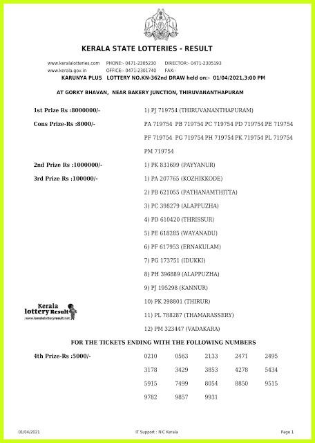 Kerala Lottery Result Today Live 01.04.2021   Karunya Lottery Result KN 362 Lottery Result