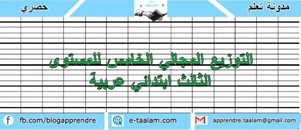 التوزيع المجالي الخامس للمستوى الثالث ابتدائي عربية 2020/2021