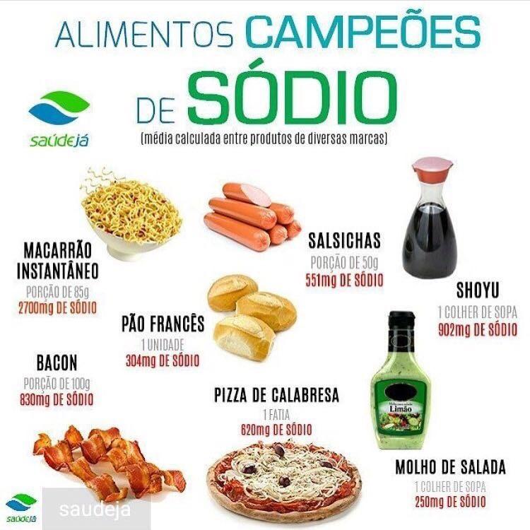 Blog do luigi arruda alimentos campe es de sodio for Lista de comida en frances