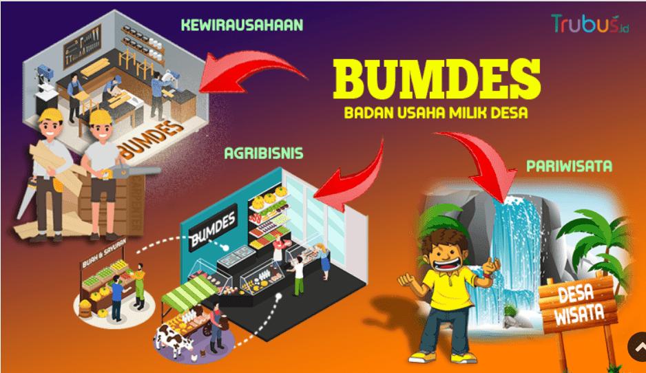Pada kesempatan ini admin blog Juraganberdesa akan membagikan secara gratis Contoh Format  Contoh Format Pembukuan BUMDes Terbaru