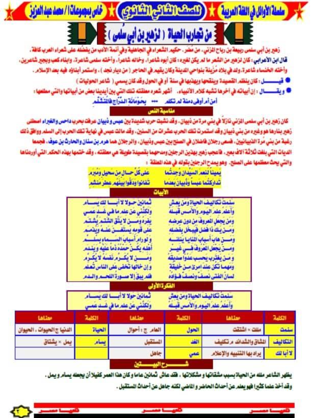 مذكرة لغة عربية صف ثاني ثانوي ترم اول لعام 2021