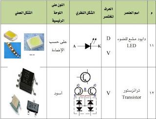 تحميل كتاب ورشة صيانة أجهزة الجوال