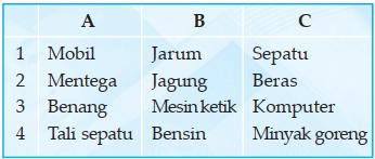 Contoh Soal Materi barang komplementer 49