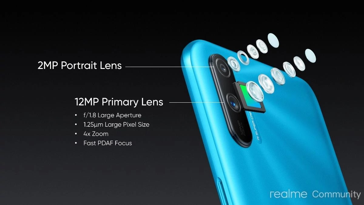 Realme C3 Camera Features: Everything You Should Know - Realme Updates