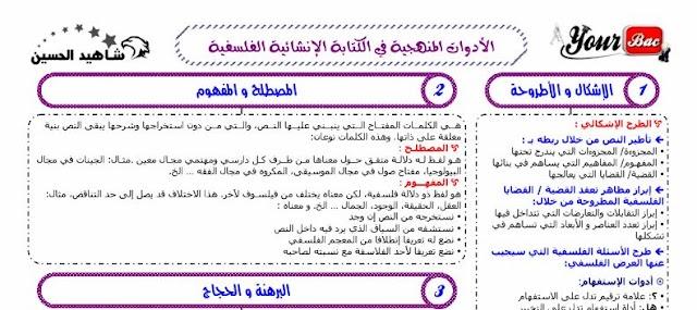 الأدوات المنهجية للتعامل مع امتحان الفلسفة لتلاميذ الثانية بكالوريا