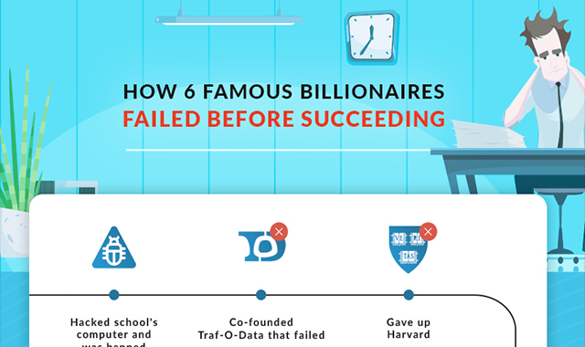 How 6 Famous Billionaires Failed Before Succeeding #infographic