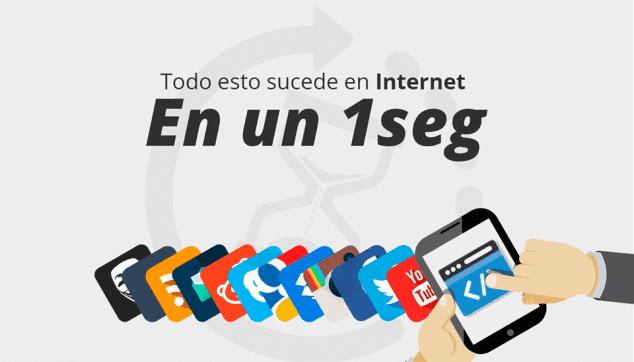 Internet 1 Segundo