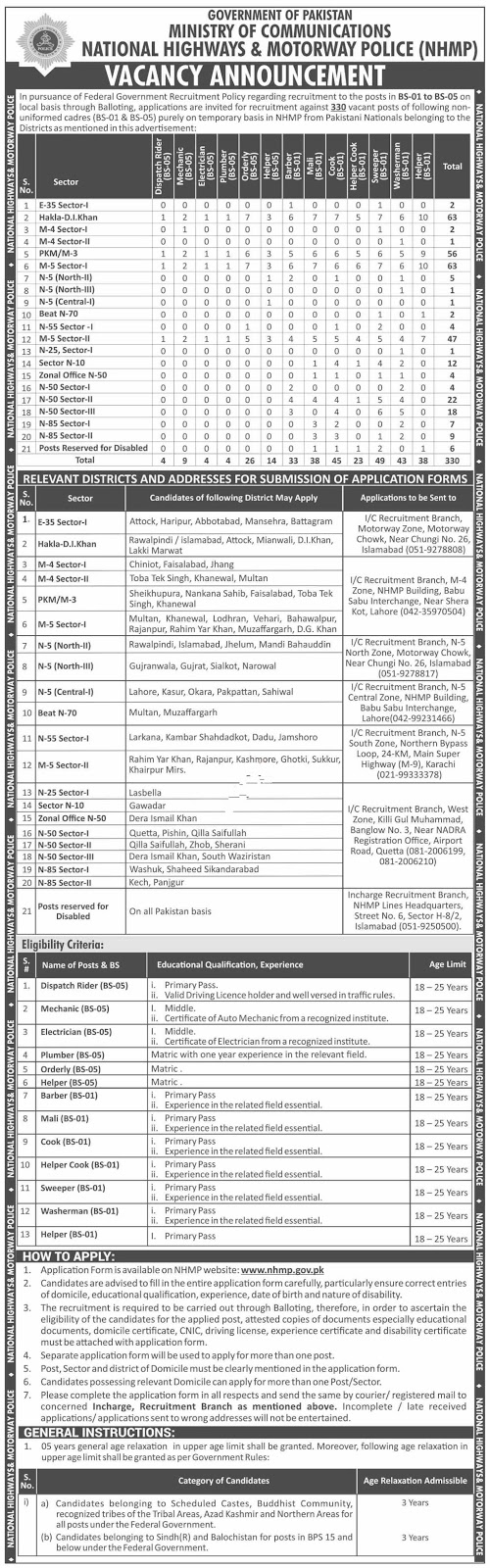 330 Positions in National Highway and Motorway Police (NH&MP) Jobs Islamabad 2019 latest