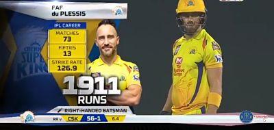 Fafu duplesis  । Fafu dupleseis score । Cricket नेवस। Kolkata vs Mumbai Indians । Yesterday Highlights । ipl highlights । Higjlights.