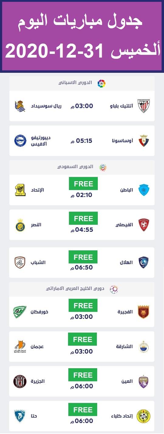 جدول أهم مباريات اليوم الخميس 31-12-2020