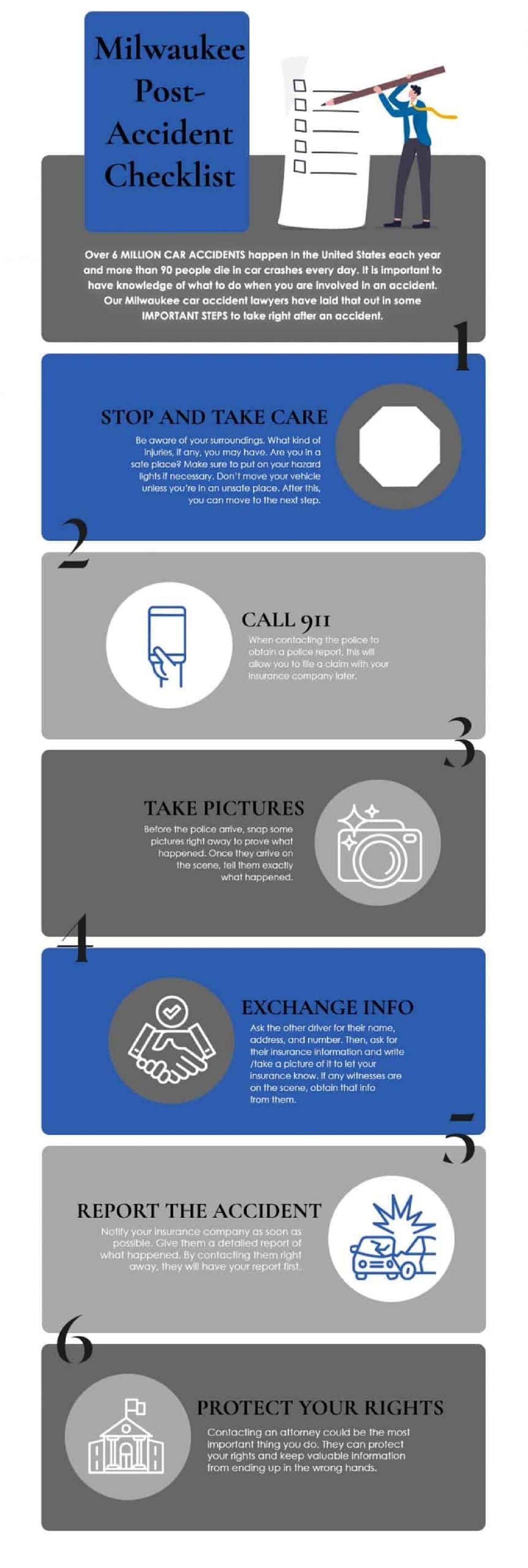 Milwaukee Post-Accident Checklist #infographic
