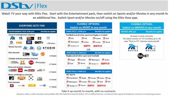 DStv Flex Now Allows You to Choose Your Own Channels – Coming Soon