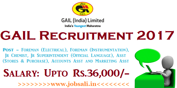 GAIL Careers, GAIL Notification, GAIL India Recruitment 2017