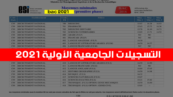 موقع التسجيلات الجامعية الاولية 2021 orientation.esi.dz