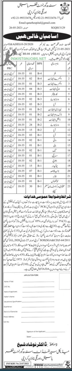Hospital Jobs in Sindh Latest 2021
