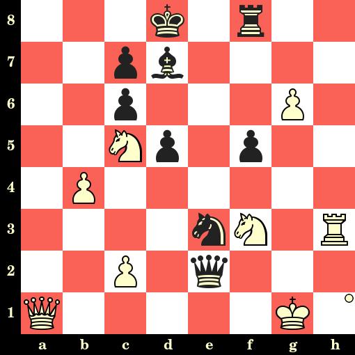 Les Blancs jouent et matent en 4 coups - Marco & Schlechter vs Charousek & alliés, Vienne, 1897