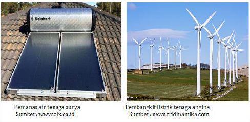 Gambar konservasi energi