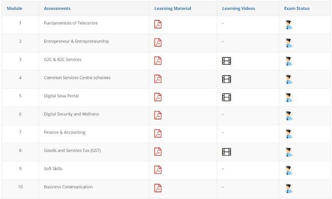 CSC Telecentre Entrepreneurcourse (TEC) Answer Key download pdf