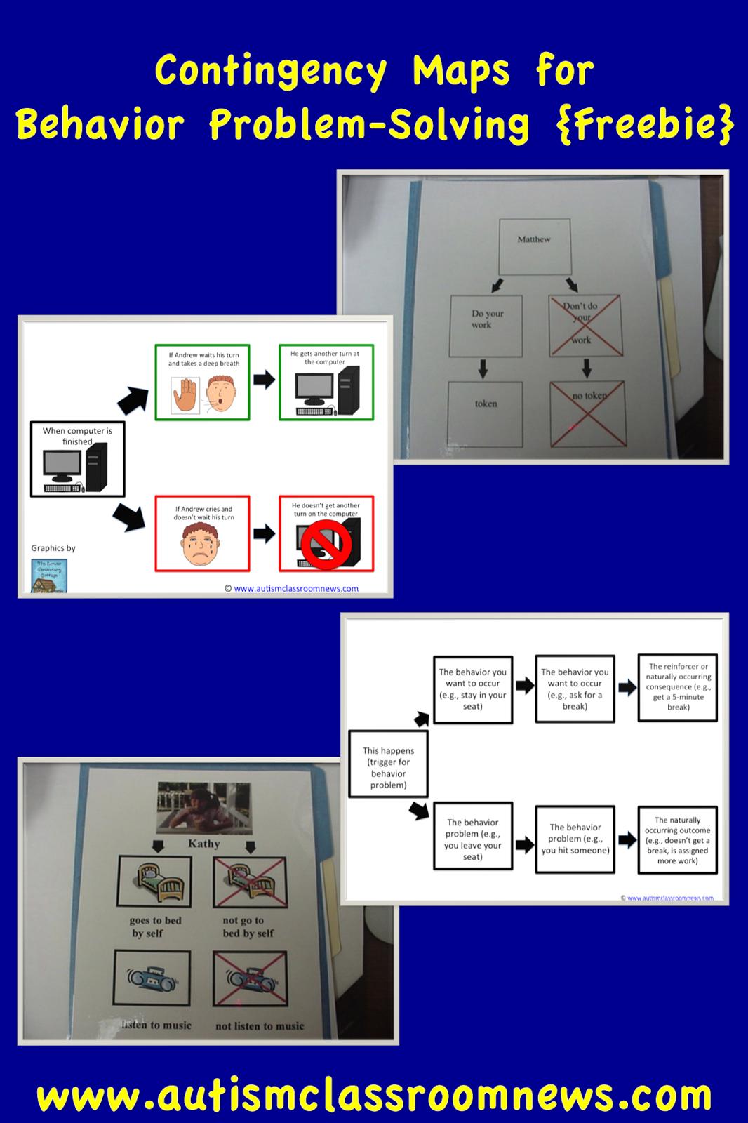 Contingency Maps for Behavior Problem-Solving (Freebie