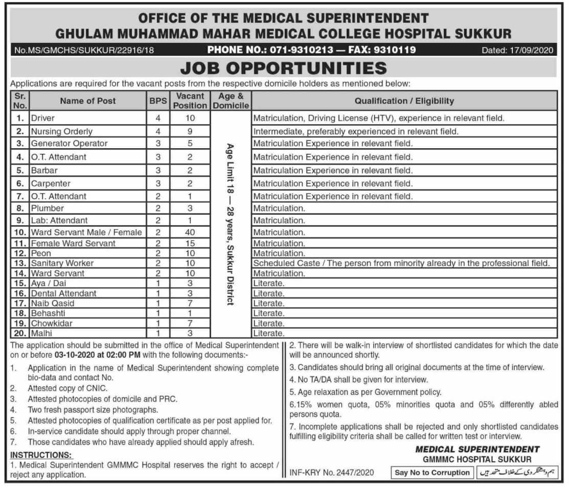 Ghulam Muhammad Mahar Medical College Jobs in Sukkur 2020 | 140+ Seats