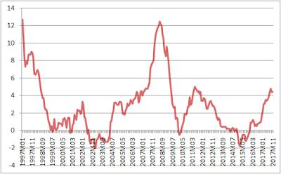 infliacija-lietuvoje.png