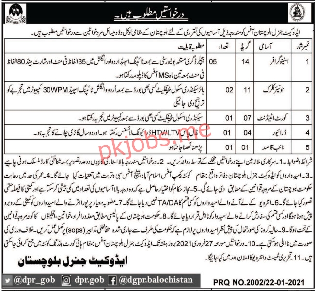 Latest Advocate General Balochistan Management Posts 2021