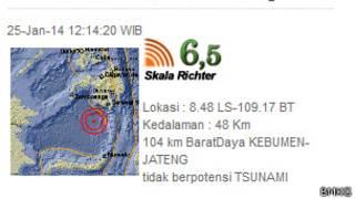 Kebumen Di Guncang Gempa