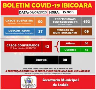 Ótima notícia! Ibicoara zera o número de casos ativos de Covid-19