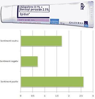 epiduo 1 mg 25 mg pareri gel pentru cosuri si acnee