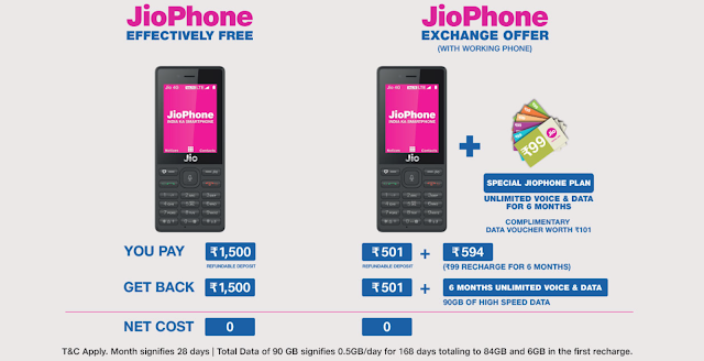 New Jio Phone Exchange Offer 2019 in West Bengal