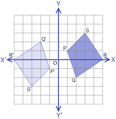 Example 5: Graph.