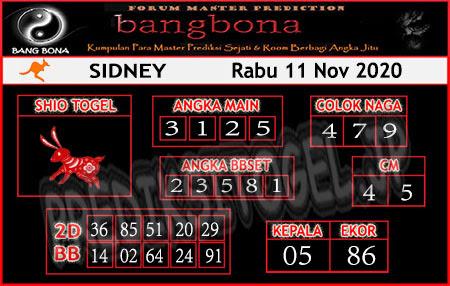 Prediksi Bangbona Sydney Rabu 11 November 2020