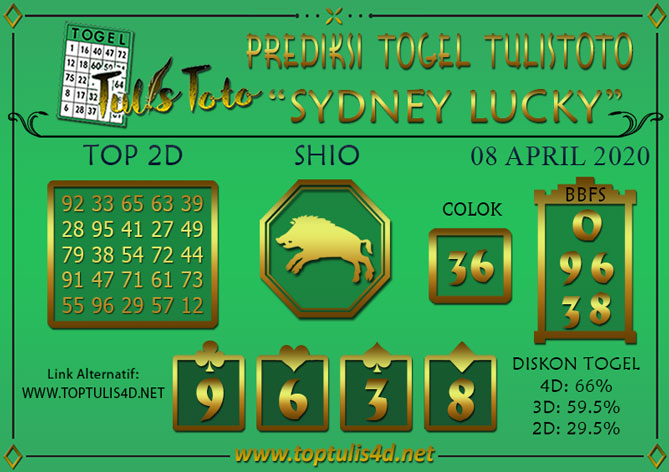 Prediksi Togel SYDNEY LUCKY TODAY TULISTOTO 08 APRIL 2020