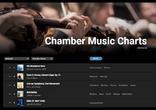 Gerry Joe Weise, Coo-ee Symphony, 2nd Movement, no.3 Classical Chamber Music Charts 2021