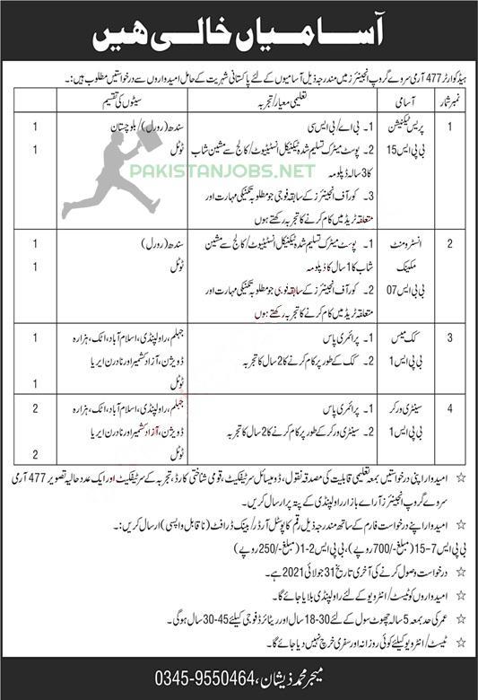 Pak Army Civilian Jobs Latest 2021