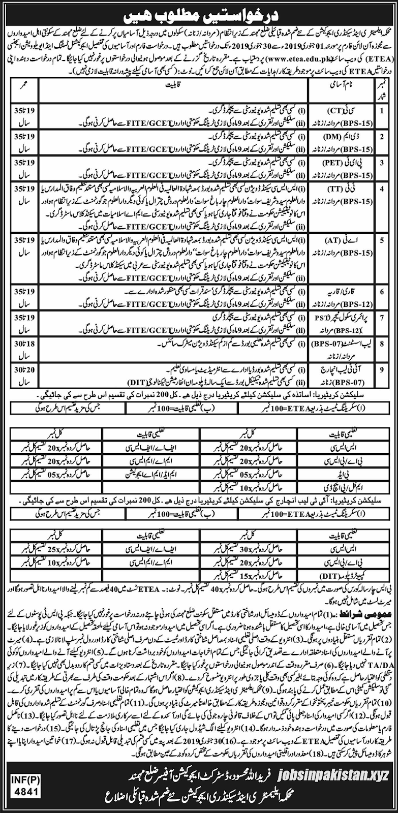 Advertisement for E&SE District Mohmand Jobs January 2019