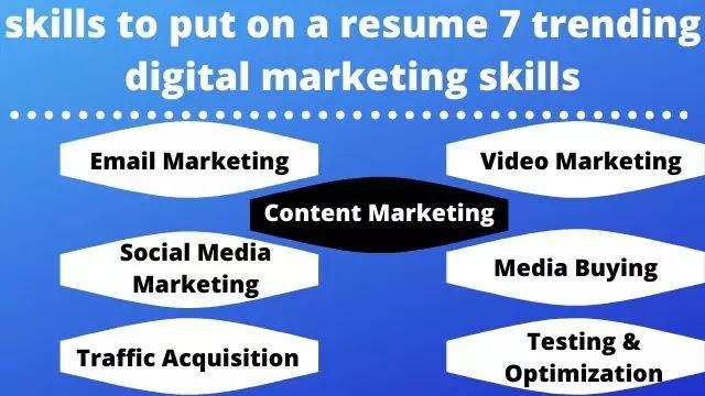resume 7 trending digital marketing skills image.