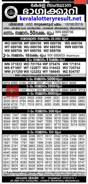 Kerala Lottery 18.06.2018 Win Win W 465 Lottery Results Official PDF keralalotteryresult.net