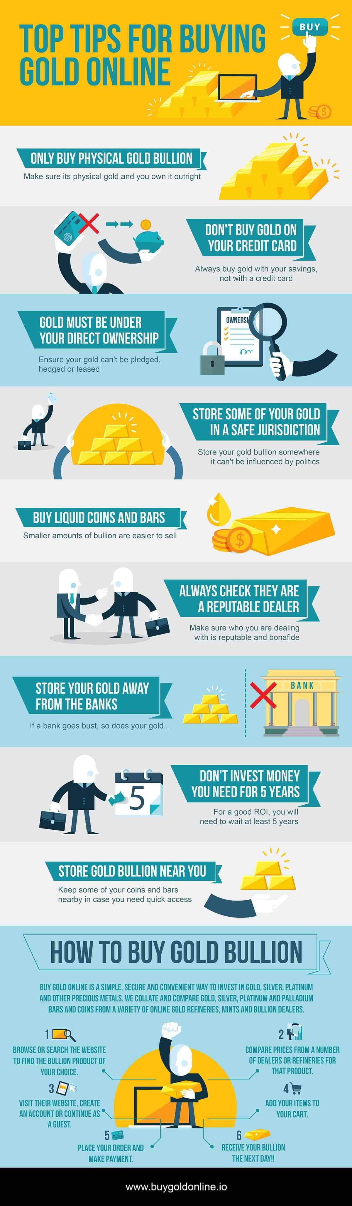 Top Tips For Buying Gold Online #infographic