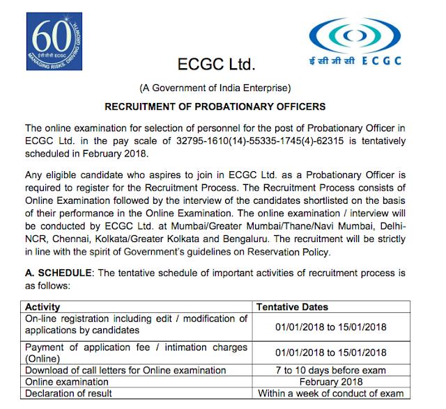 ECGC Probationary Officers (PO) Recruitment 2018