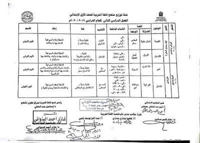 توزيع منهج اللغة العربية للصف الثاني الإبتدائي الترم الأول والثانى 2021