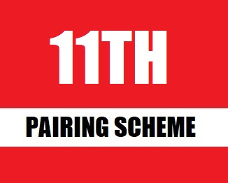 11th Class (Inter Part-1) Pairing Scheme 2019 of All Subjects