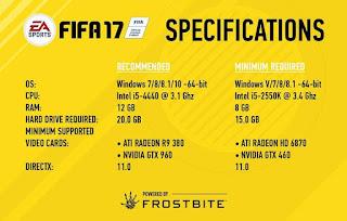 متطلبات تشغيل لعبة فيفا 2017 FIFA