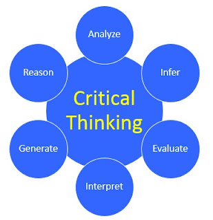 thinking/writing fostering critical thinking through writing International journal of english language & translation studies journal homepage:   fostering writing and critical thinking through dialogue journal [pp: 71-78] dr ravi bhushan.