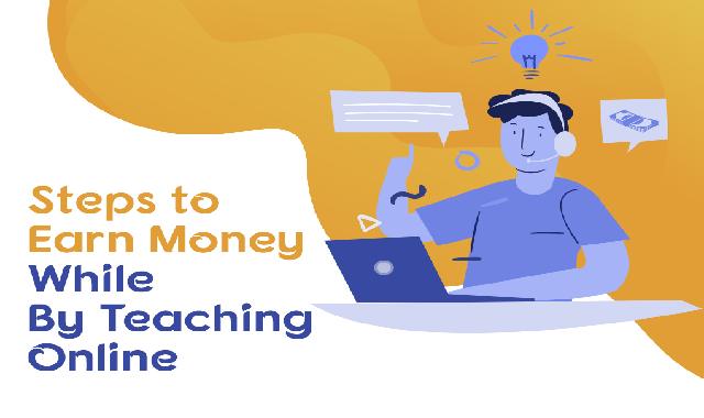 Steps to Earn Money While By Teaching Online #infographic