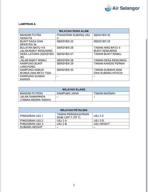 Gangguan Bekalan Air Berjadual Di Klang, Shah Alam Dan Petaling Mulai 12-14 Januari 2021