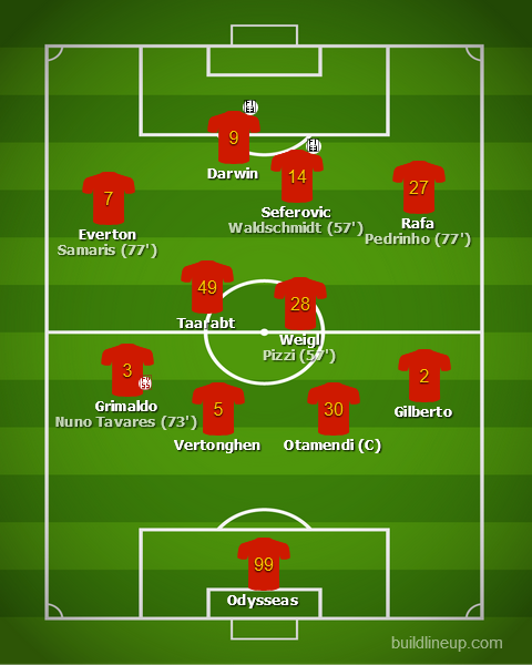 Benfica vs B-SAD - Liga NOS 2020/21