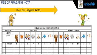 Pragathi Nota in English Nali-Kali Level 1
