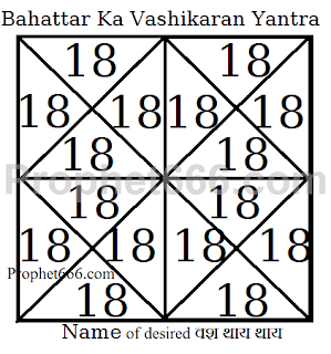 Vashikaran Yantra of frequency 72