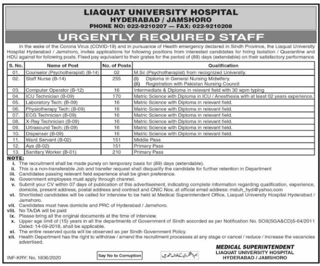 Liaquat University Hospital Latest Jobs 2020 (1000+ Post)